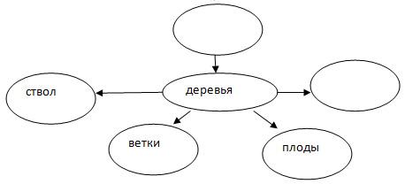 http://festival.1september.ru/articles/643334/img1.jpg