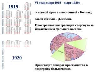 Происходит поворот крестьянства в поддержку большевиков. VI этап (март1919 –