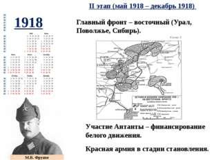 Участие Антанты – финансирование белого движения. II этап (май 1918 – декабрь