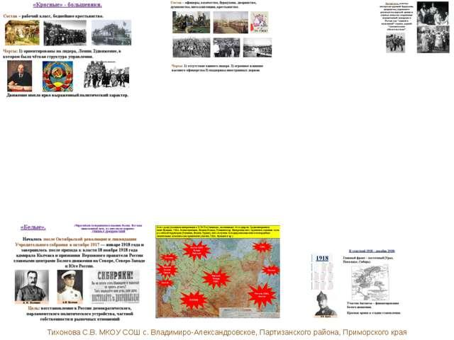 Гражданская война и иностранная интервенция. Тихонова С.В. МКОУ СОШ с. Владим...