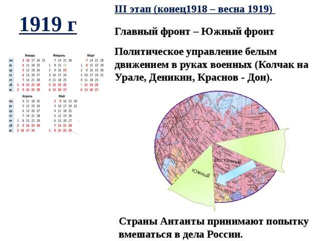 Страны Антанты принимают попытку вмешаться в дела России. III этап (конец1918...