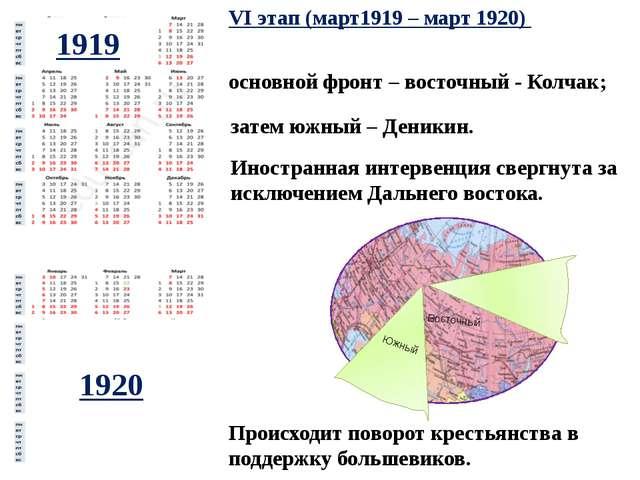 Происходит поворот крестьянства в поддержку большевиков. VI этап (март1919 –...