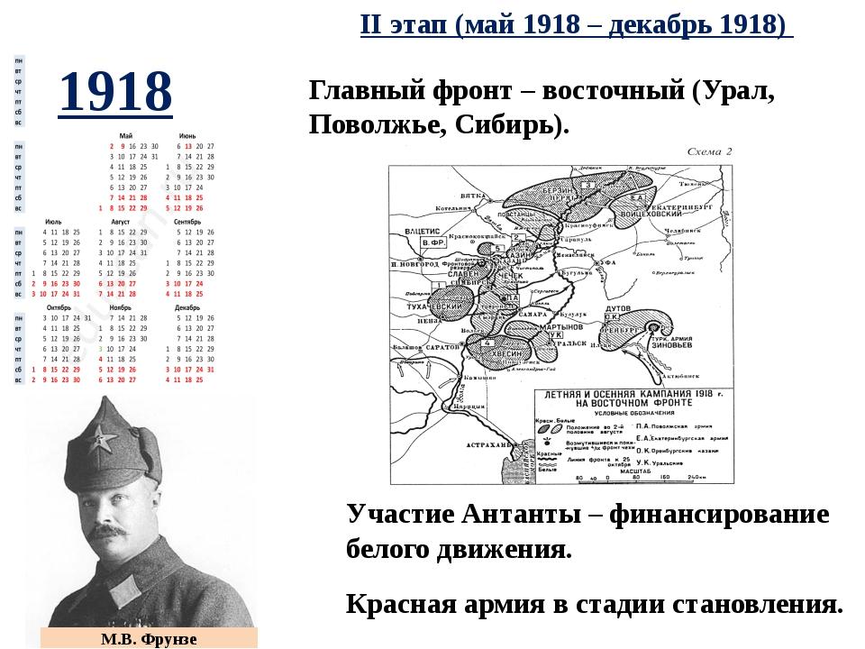 Участие Антанты – финансирование белого движения. II этап (май 1918 – декабрь...