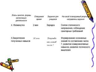 Этапы занятия, формы организации деятельностиОтводимое времяЗадания для уча