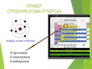 ПРИМЕР СТРОЕНИЯ АТОМА УГЛЕРОДА 6 протонов 6 электронов 6 нейтронов
