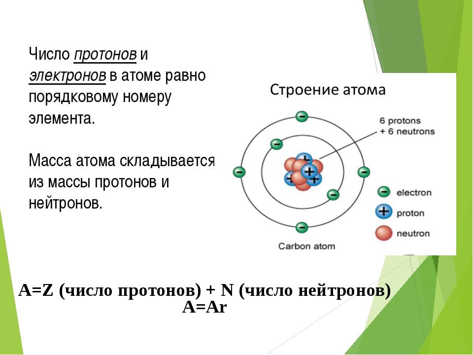 Число протонов и электронов в атоме равно порядковому номеру элемента. Масса...