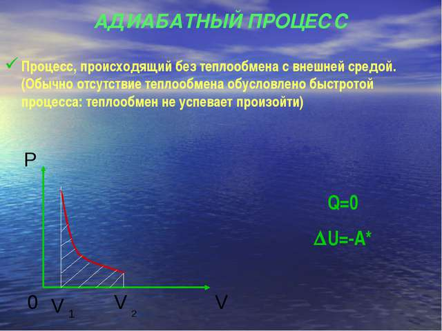 ТЕРМОДИНАМИКА И ПРИРОДА В окружающей нас природе термодинамически обратимых п...
