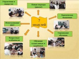 7 модулей Новые подходы (диалог) Критическое мышление Оценивание обучения Обу