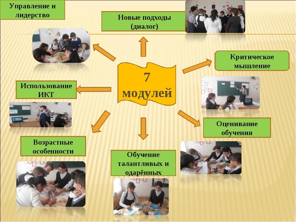 7 модулей Новые подходы (диалог) Критическое мышление Оценивание обучения Обу...