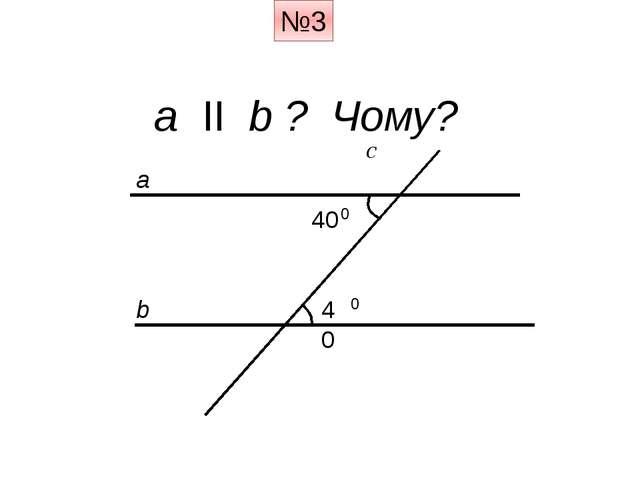 №3 a ІІ b ? Чому? a b c 40 40 0 0