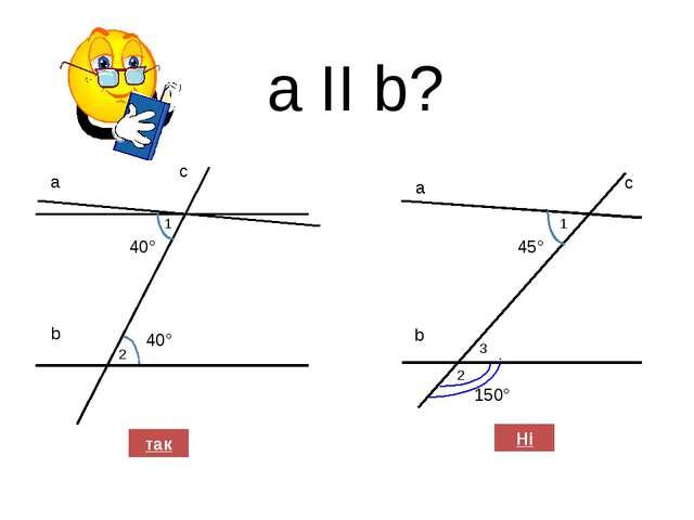 а ІІ b? 40° 40° а b с так Ні 1 2 45° 150° а b 1 2 3 с