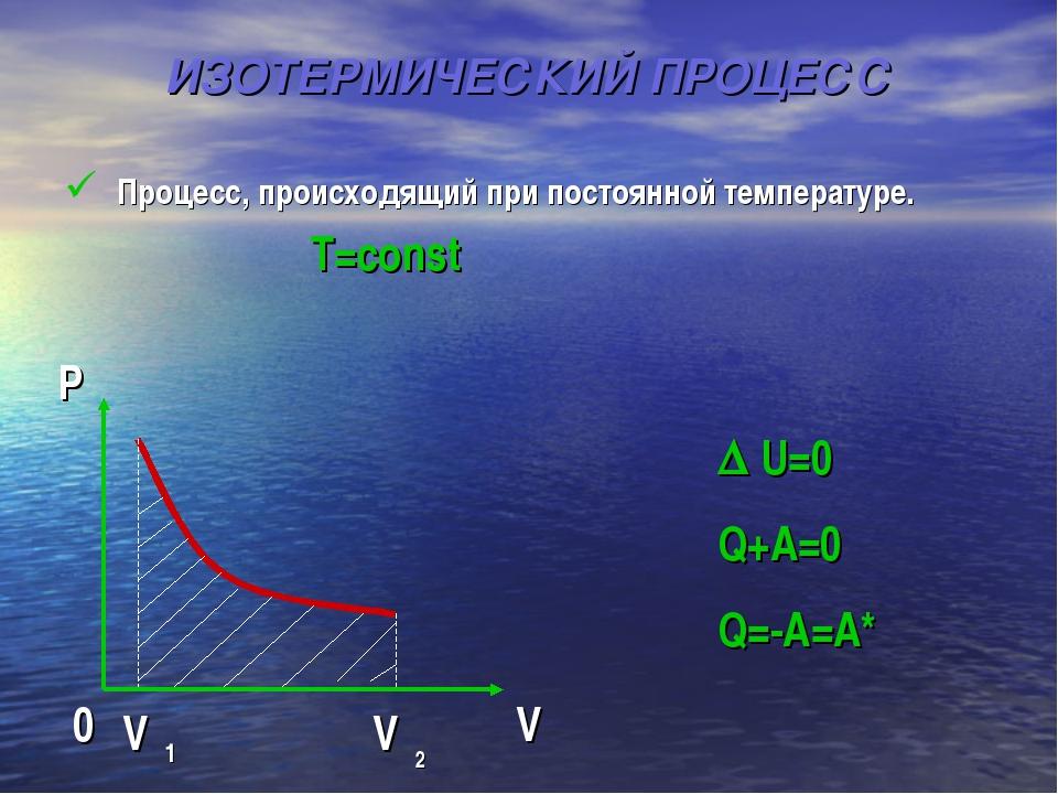 ИЗОТЕРМИЧЕСКИЙ ПРОЦЕСС Процесс, происходящий при постоянной температуре. T=co...