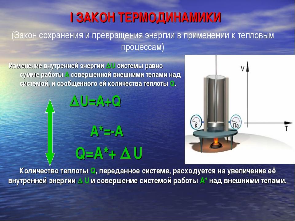 I ЗАКОН ТЕРМОДИНАМИКИ Изменение внутренней энергии U системы равно сумме раб...