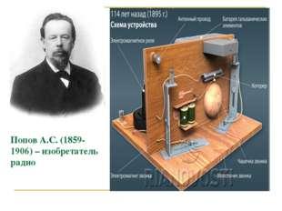 Попов А.С. (1859-1906) – изобретатель радио