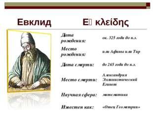 Евклид Εὐκλείδης Дата рождения:ок. 325 года до н.э. Место рождения:или Афи