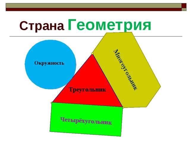 Страна Геометрия Многоугольник Треугольник Четырёхугольник Окружность