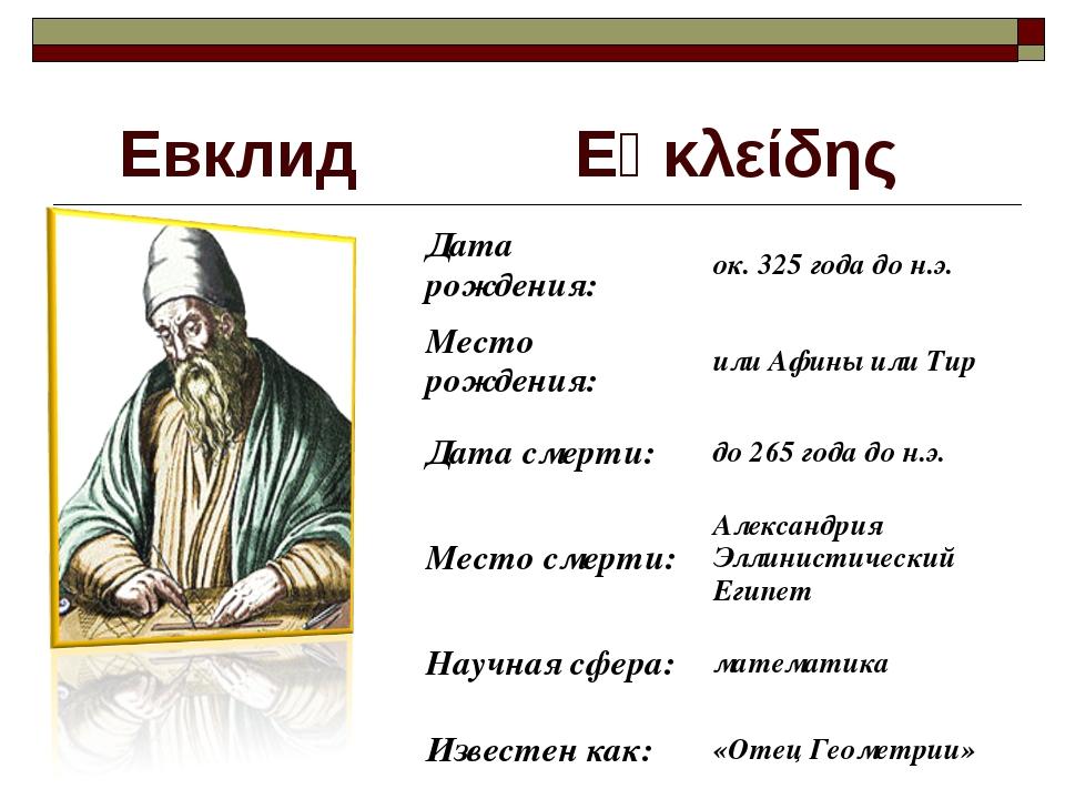 Евклид Εὐκλείδης Дата рождения:ок. 325 года до н.э. Место рождения:или Афи...