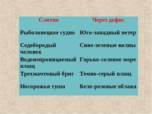 СлитноЧерез дефис Рыболовецкое судноЮго-западный ветер Седобородый человек