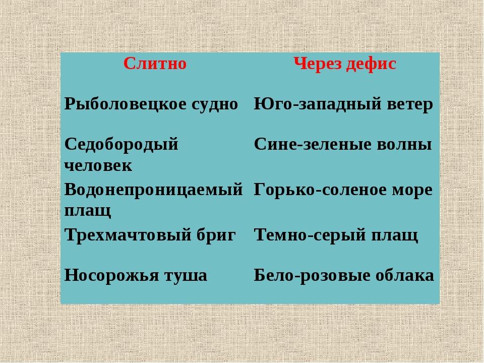 СлитноЧерез дефис Рыболовецкое судноЮго-западный ветер Седобородый человек...