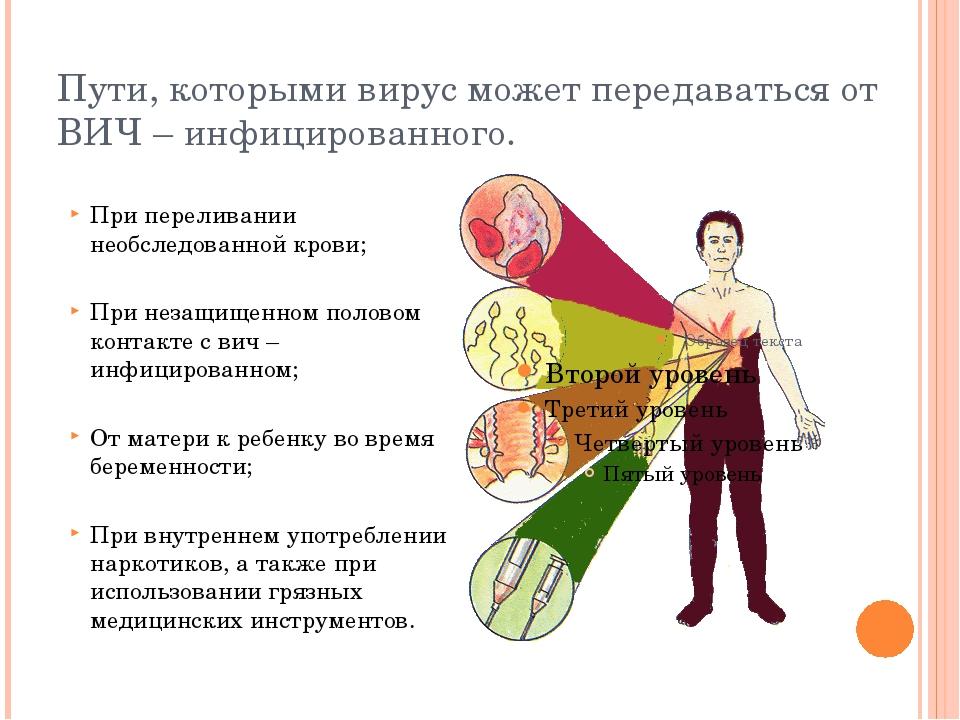 Пути, которыми вирус может передаваться от ВИЧ – инфицированного. При перелив...