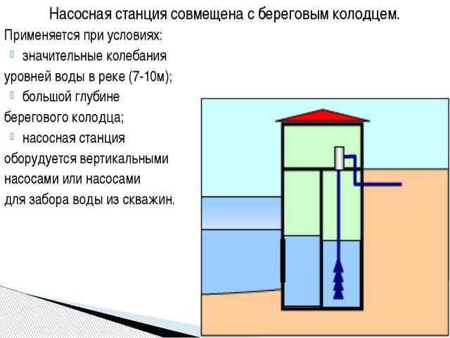 Насосная станция совмещена с береговым колодцем. Применяется при условиях: зн...