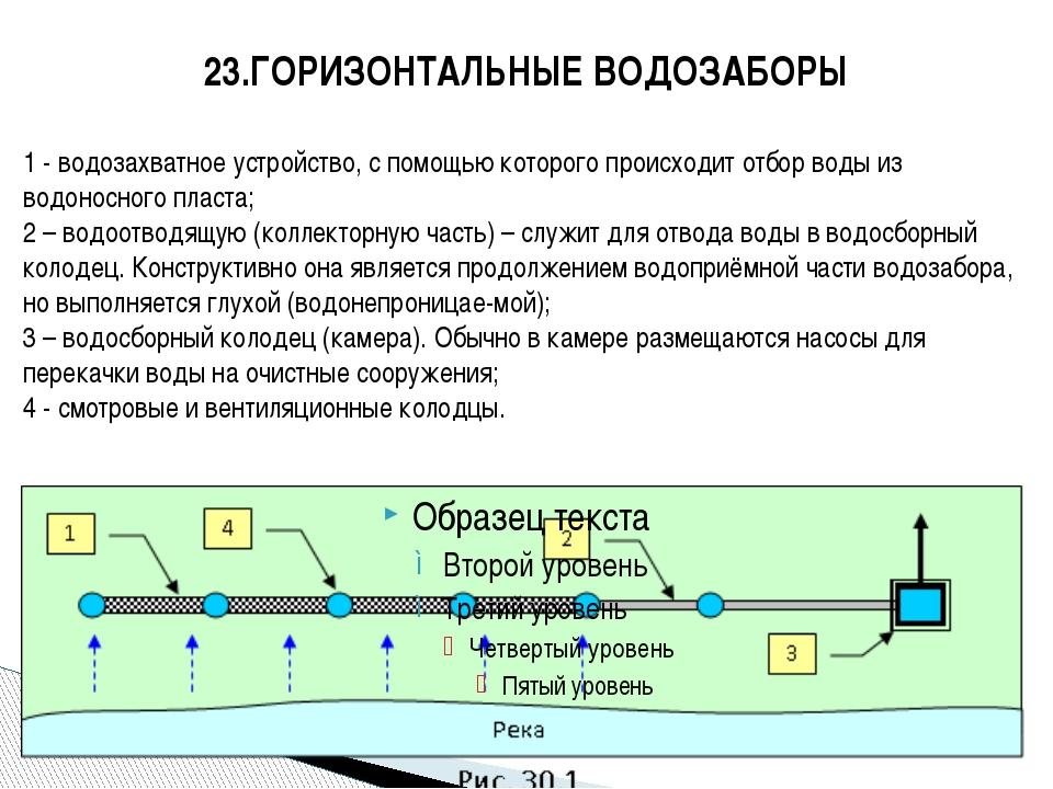 23.ГОРИЗОНТАЛЬНЫЕ ВОДОЗАБОРЫ 1 - водозахватное устройство, с помощью которого...