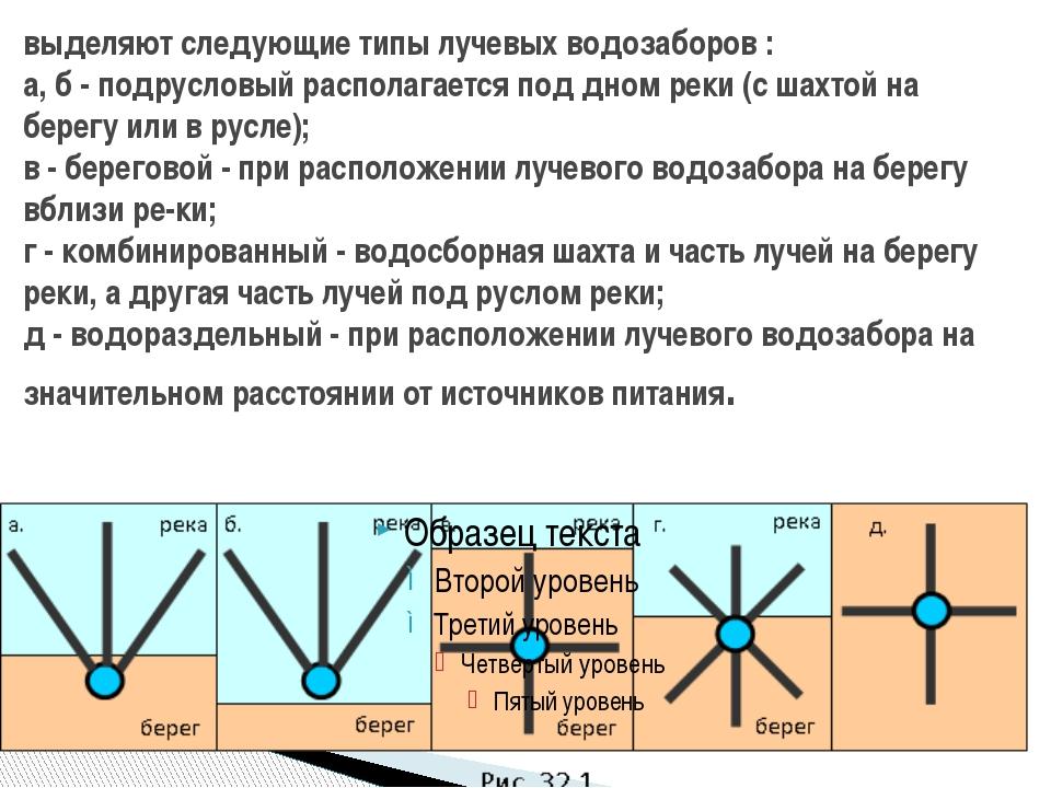 выделяют следующие типы лучевых водозаборов : а, б - подрусловый располагаетс...