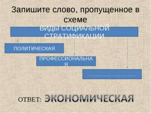 Запишите слово, пропущенное в схеме ВИДЫ СОЦИАЛЬНОЙ СТРАТИФИКАЦИИ ПОЛИТИЧЕСКА