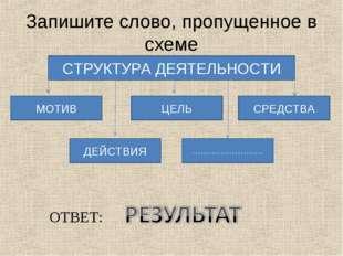 Запишите слово, пропущенное в схеме СТРУКТУРА ДЕЯТЕЛЬНОСТИ МОТИВ ЦЕЛЬ СРЕДСТВ
