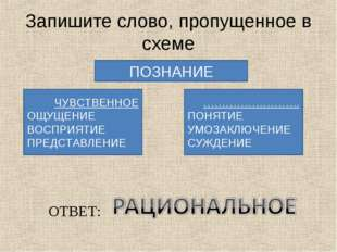 Запишите слово, пропущенное в схеме ПОЗНАНИЕ ЧУВСТВЕННОЕ ОЩУЩЕНИЕ ВОСПРИЯТИЕ