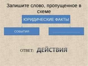 Запишите слово, пропущенное в схеме ЮРИДИЧЕСКИЕ ФАКТЫ СОБЫТИЯ ………………………. ОТВЕТ: