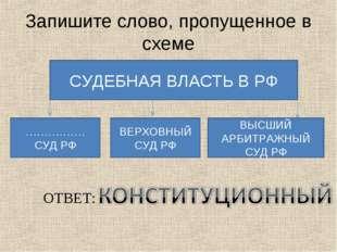 Запишите слово, пропущенное в схеме СУДЕБНАЯ ВЛАСТЬ В РФ ……………. СУД РФ ВЕРХОВ