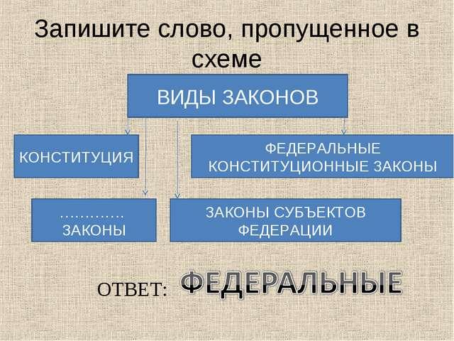 Запишите слово, пропущенное в схеме ВИДЫ ЗАКОНОВ КОНСТИТУЦИЯ ФЕДЕРАЛЬНЫЕ КОНС...