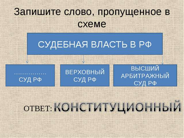 Запишите слово, пропущенное в схеме СУДЕБНАЯ ВЛАСТЬ В РФ ……………. СУД РФ ВЕРХОВ...