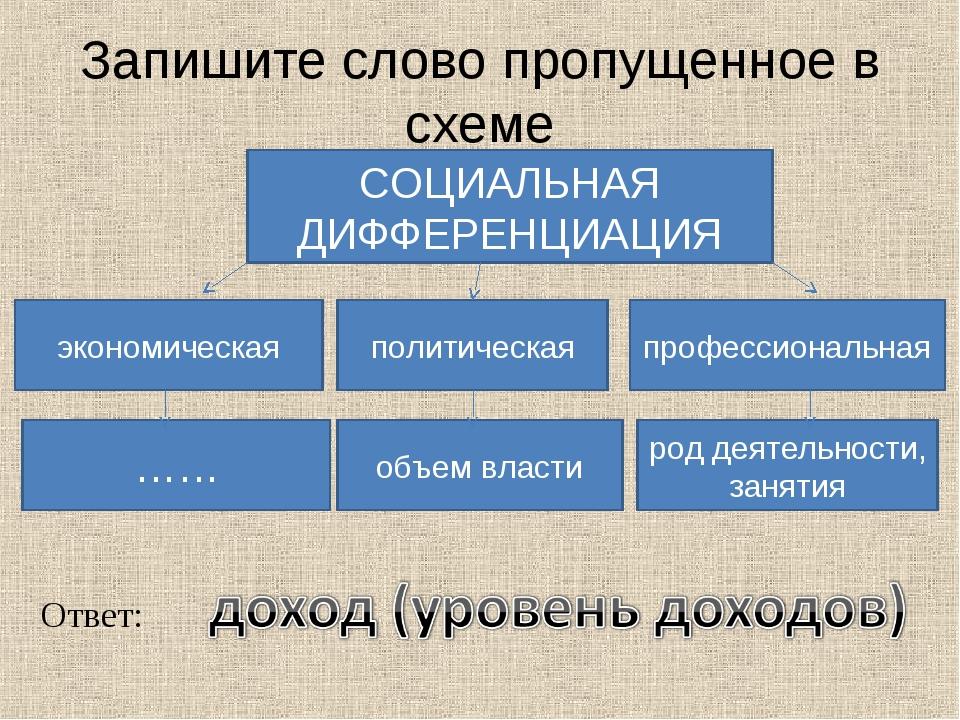 Запишите слово пропущенное в схеме СОЦИАЛЬНАЯ ДИФФЕРЕНЦИАЦИЯ экономическая по...