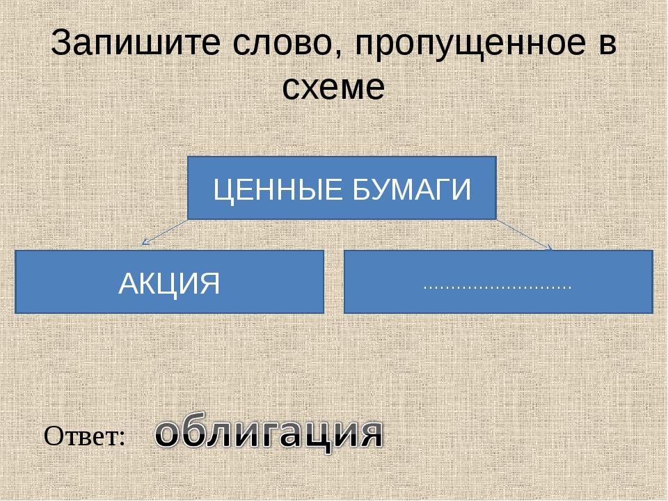 Запишите слово, пропущенное в схеме ЦЕННЫЕ БУМАГИ АКЦИЯ ……………………… Ответ: