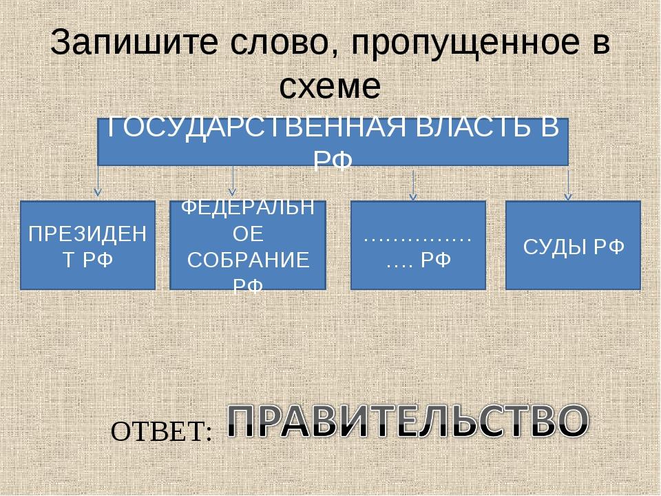 Запишите слово, пропущенное в схеме ГОСУДАРСТВЕННАЯ ВЛАСТЬ В РФ ПРЕЗИДЕНТ РФ...