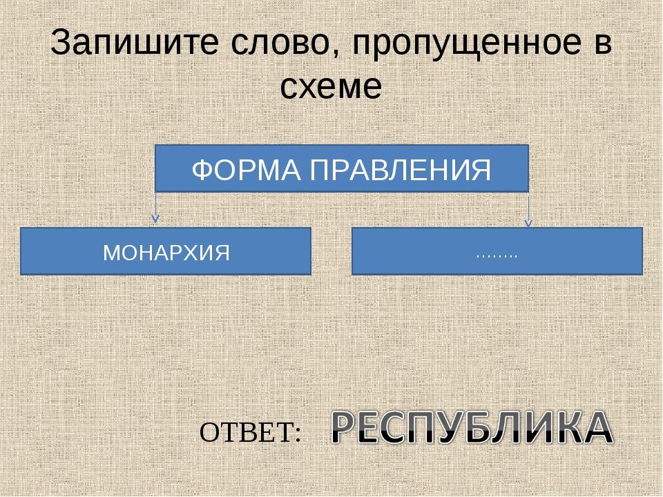 Запишите слово, пропущенное в схеме ФОРМА ПРАВЛЕНИЯ МОНАРХИЯ …….. ОТВЕТ: