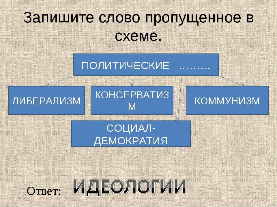 Слова связанные с коммунизмом