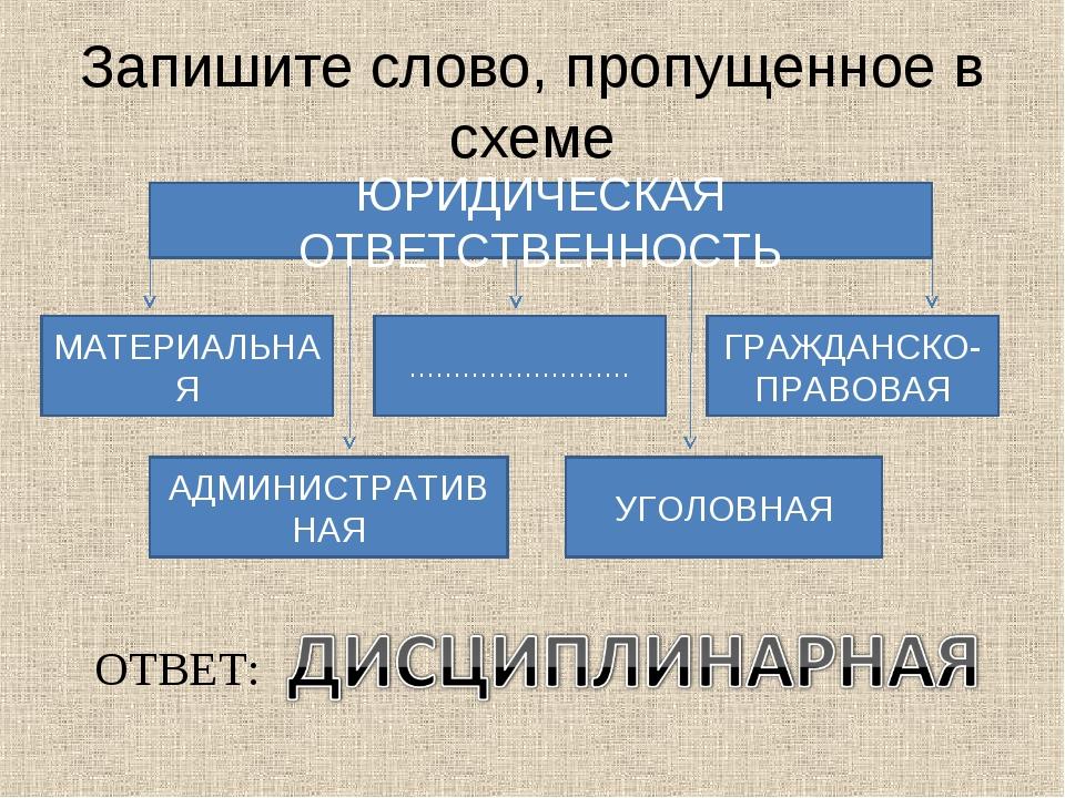 Запишите слово, пропущенное в схеме ЮРИДИЧЕСКАЯ ОТВЕТСТВЕННОСТЬ МАТЕРИАЛЬНАЯ...