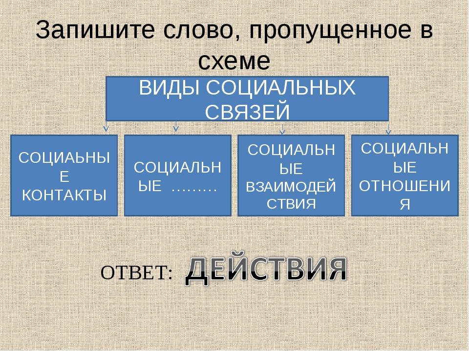 Запишите слово, пропущенное в схеме ВИДЫ СОЦИАЛЬНЫХ СВЯЗЕЙ СОЦИАЬНЫЕ КОНТАКТЫ...