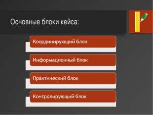 Основные блоки кейса: