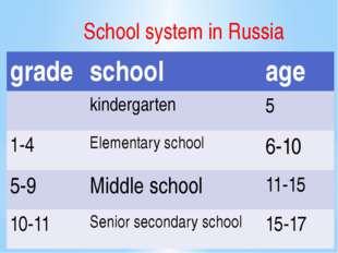 School system in Russia grade school age kindergarten 5 1-4 Elementary school
