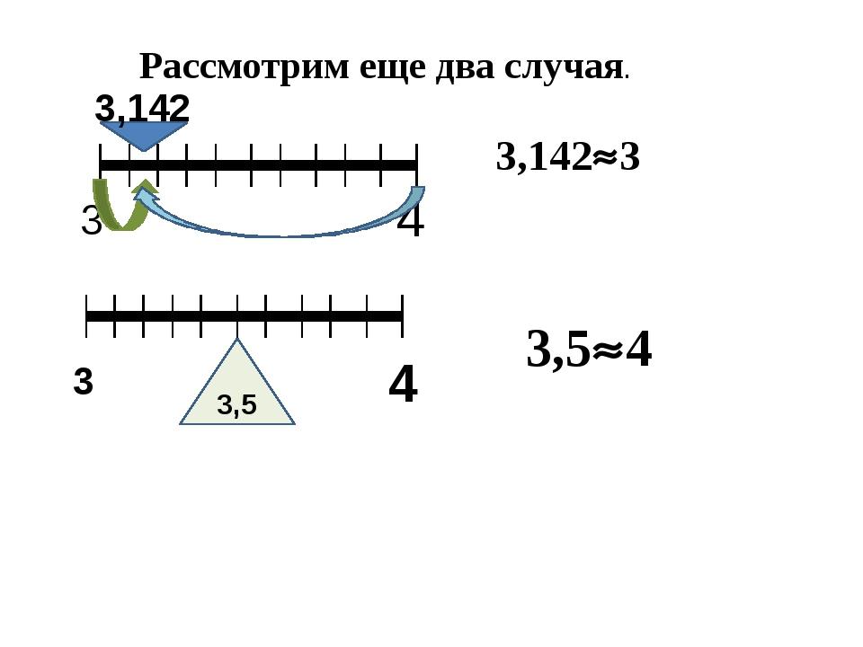 3,5 Рассмотрим еще два случая. 3,142 3 4 3,1423 3 4 3,54