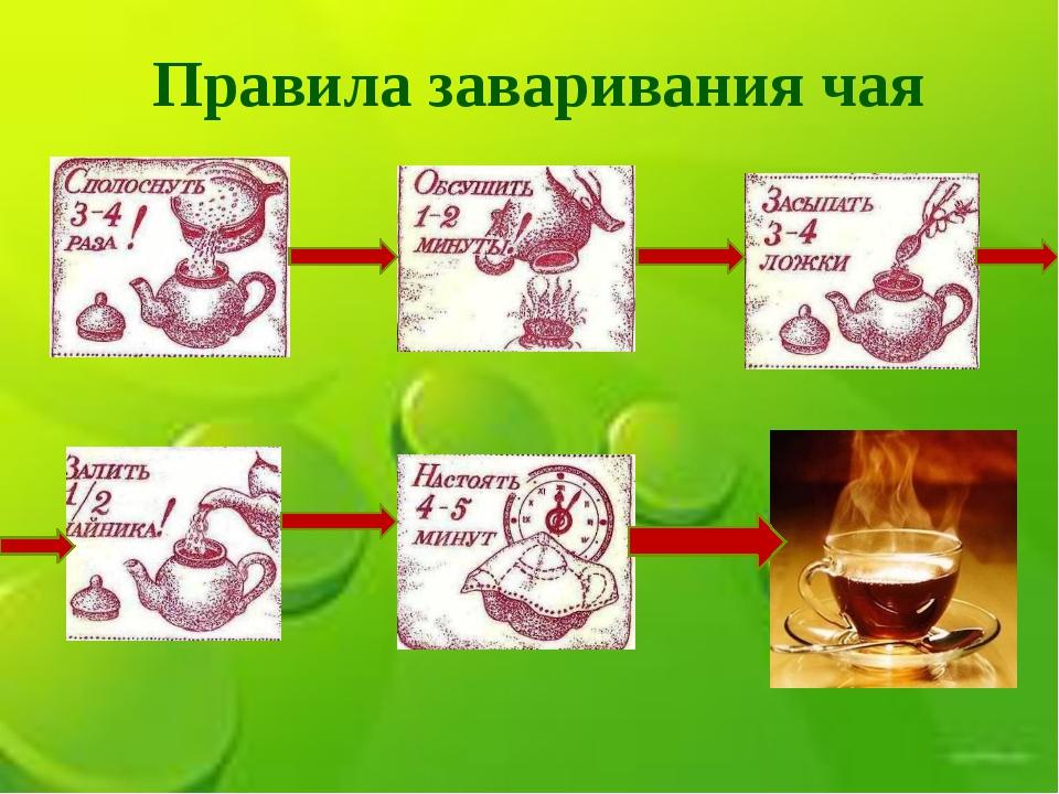 Технология приготовления чая в домашних условиях