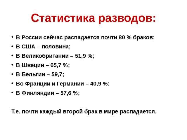 Статистика разводов: В России сейчас распадается почти 80 % браков; В США – п...