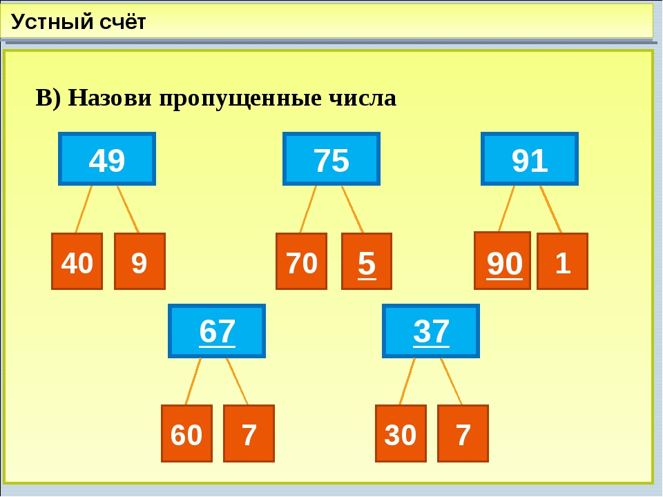 Устный счёт В) Назови пропущенные числа 5 90 67 37