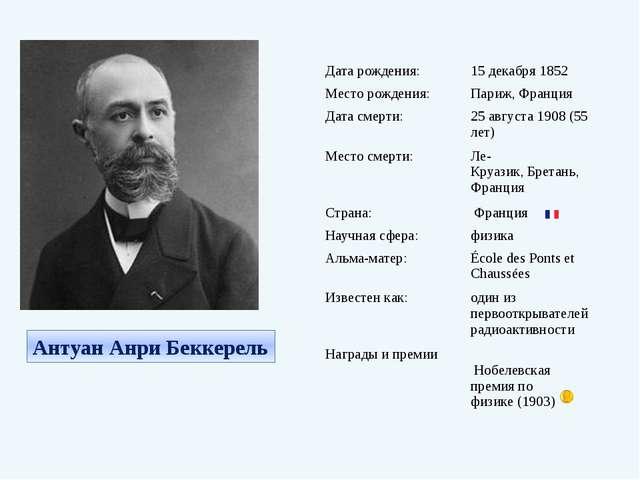 Антуан Анри Беккерель Дата рождения: 15 декабря1852 Место рождения: Париж,Ф...
