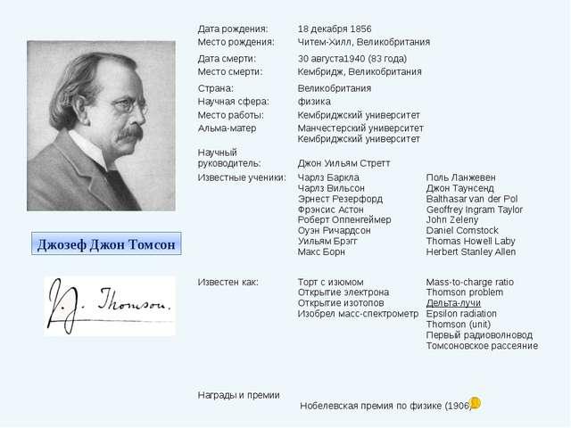 Джозеф Джон Томсон Дата рождения: 18декабря1856 Место рождения: Читем-Хилл,В...