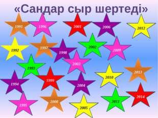«Сандар сыр шертеді» 1991 1992 1993 1994 1995 1996 1997 1998 1999 2000 2001 2